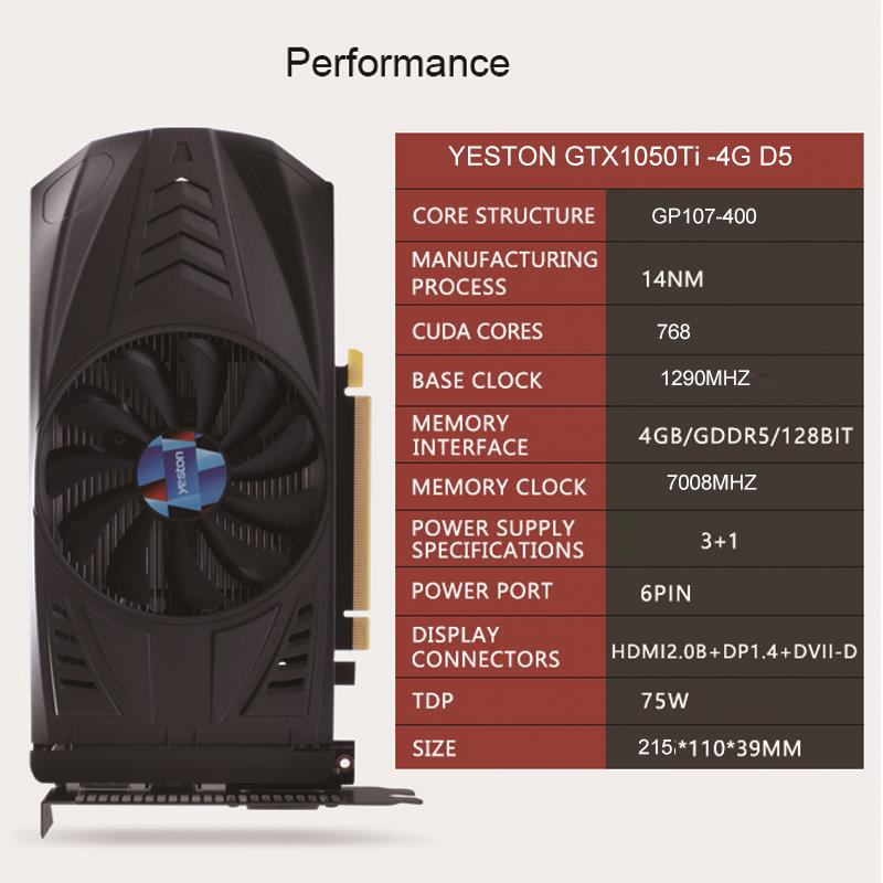 Yeston NVIDIA GeForce GTX 1050Ti