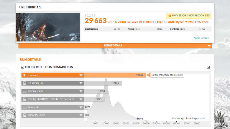 AMD Ryzen 9 3950X w 3DMark Physics
